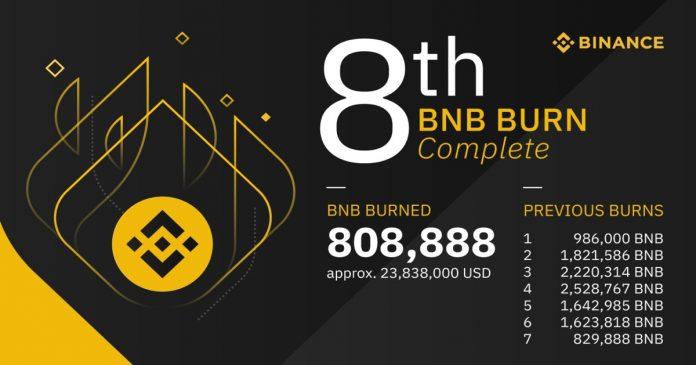 binance coin supply